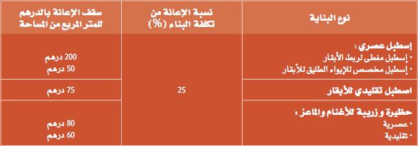 Capture d'écran 2015-07-21 à 13.30.28